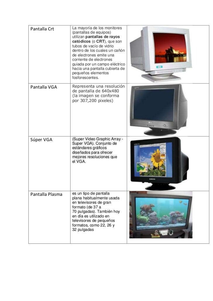 Pantalla Crt      La mayoría de los monitores                  (pantallas de equipos)                  utilizan pantallas ...