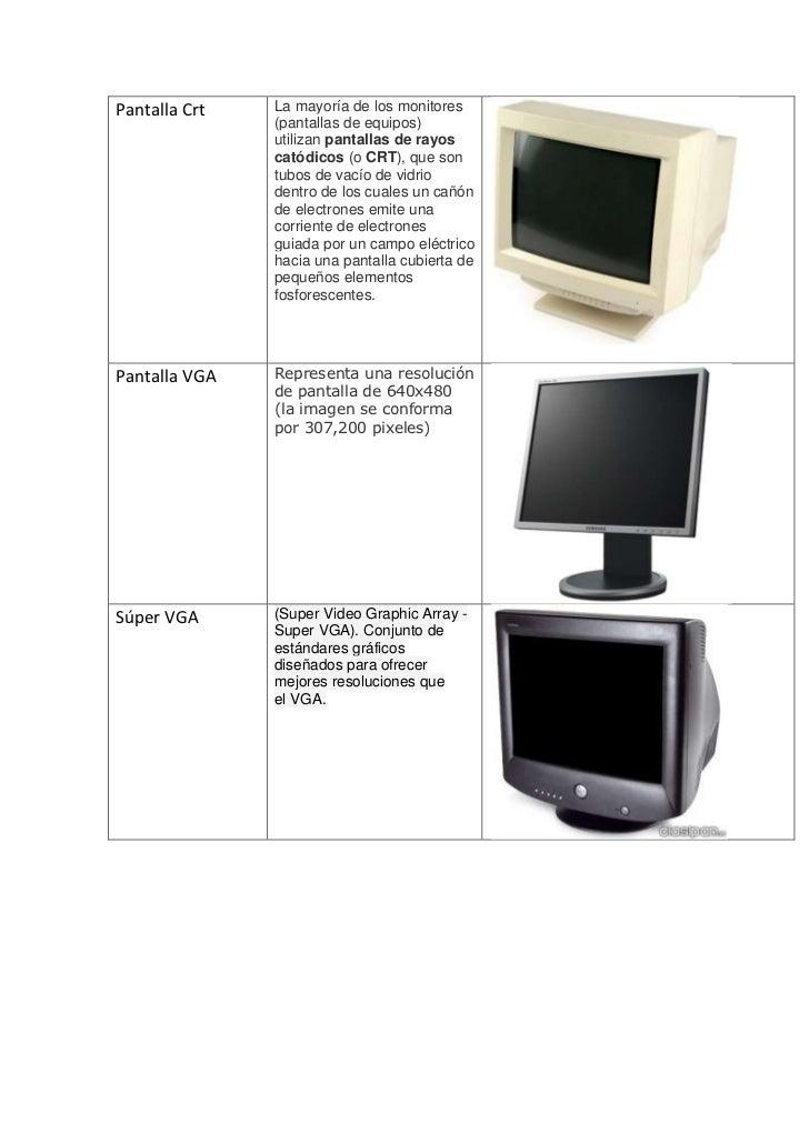 Pantalla Crt   La mayoría de los monitores               (pantallas de equipos)               utilizan pantallas de rayos ...
