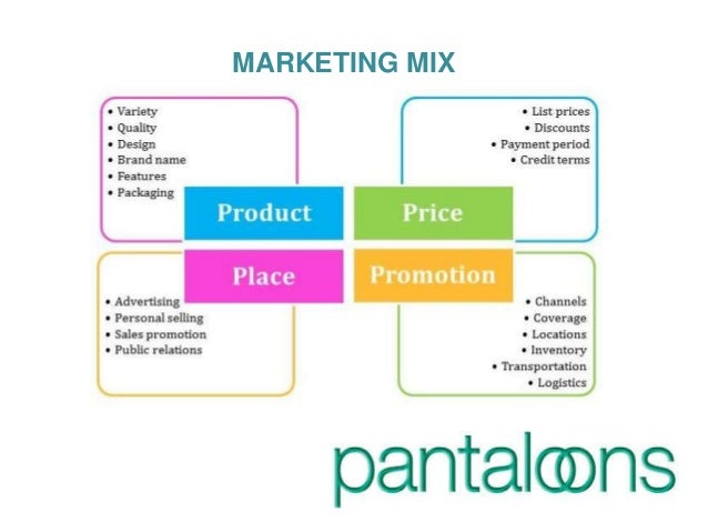 marketing mix in supermarket The marketing mix (also known as the 4 ps) is a foundation model in marketing the marketing mix has been defined as the set of marketing tools that the firm uses to pursue its marketing objectives in the target thus the marketing mix refers to four broad levels of marketing decision, namely.