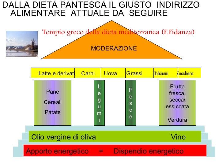 Pantelleria l isola della dieta mediterranea for Indirizzo della camera dei deputati