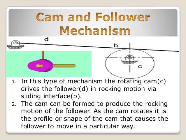 Cam to cam swinging