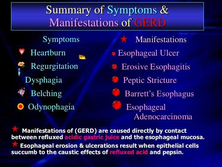 Percent Prevalence of All GERD Symptoms                                                         HEARTBURN                 ...