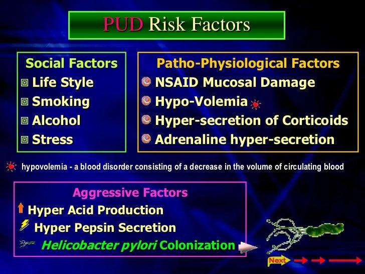 Epidemiology of H. pylori World Wide Prevalence
