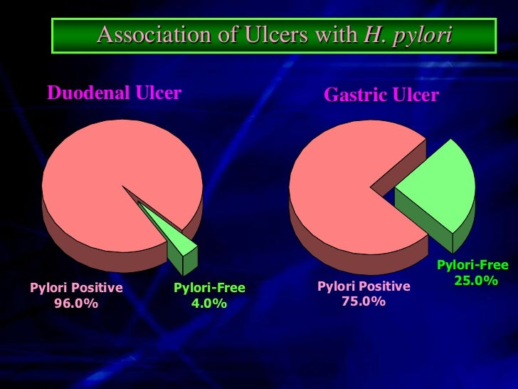 What Are The Complications Of           Peptic Ulcers ? (1)Bleeding Due to Deep Ulcer or Erosions.Minor Bleeding Occurs Ra...