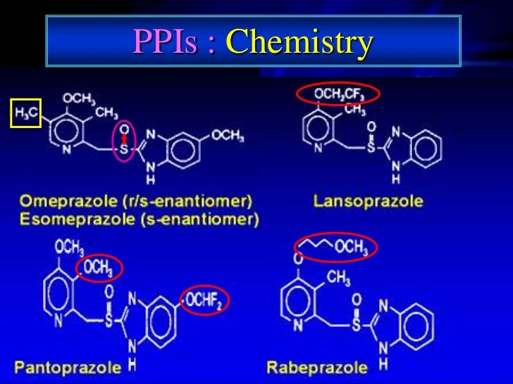 PPIs : Pharmacology (cont.)  Half-life for various PPI'sreported at 0.5-2.0 hours.  Duration of action is related totime f...