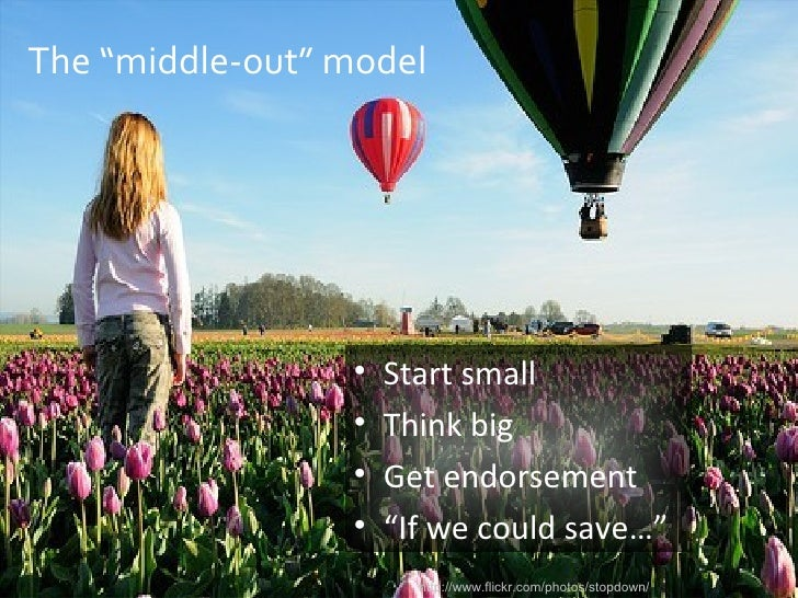 "The ""middle-out"" model <ul><li>Start small </li></ul><ul><li>Think big </li></ul><ul><li>Get endorsement </li></ul><ul><li..."
