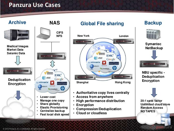 Panzura Use Cases      Archive                                             NAS                Global File sharing         ...