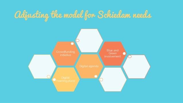 Adjusting the model for Schiedam needs Digital meeting place Digital agenda Crowdfunding initiative Blue and Green involve...