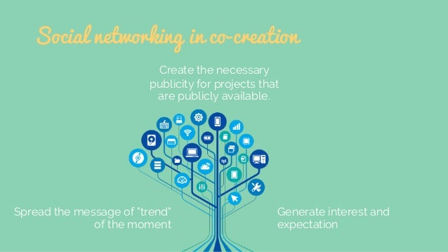 Social networking in co-creation Create the necessary publicity for projects that are publicly available. Spread the messa...