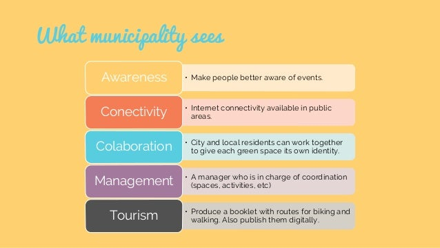 What municipality sees • Make people better aware of events.Awareness • Internet connectivity available in public areas.Co...