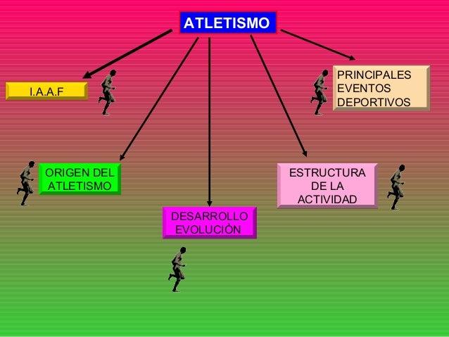 Atletismo y su historia for Significado de la palabra arbol