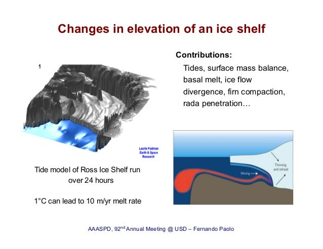 NASA Study: Mass Gains of Antarctic Ice Sheet Greater than ...