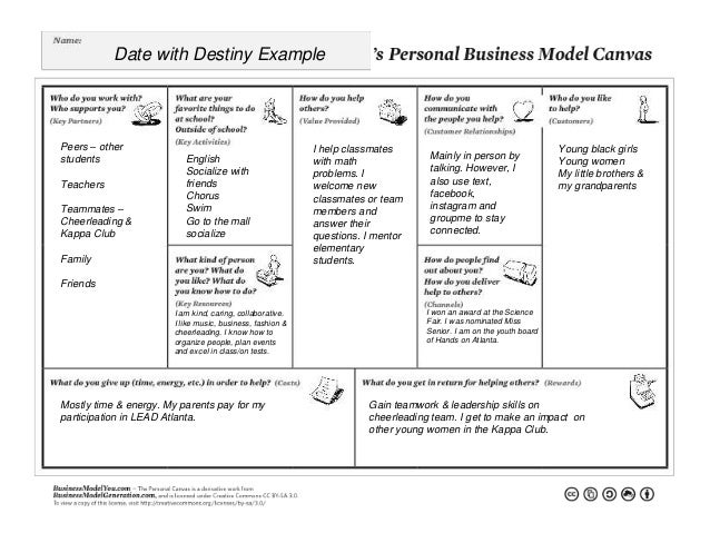 business model canvas assignment Iese business school-university of navarra the business model: theoretical roots, recent developments, and future research christoph zott1 raphael amit2.