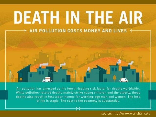 Twitter-based Sensing of City-level Air Quality Slide 2