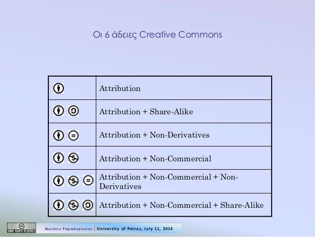 Οι 6 άδειες Creative Commons  Attribution  Attribution + Share-Alike  Attribution + Non-Derivatives  Attribution + Non-Com...