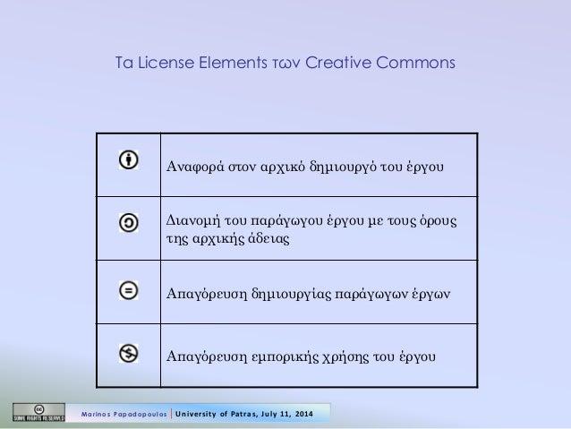 Τα License Elements των Creative Commons  Αναφορά στον αρχικό δημιουργό του έργου  Διανομή του παράγωγου έργου με τους όρο...