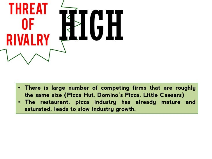 Pizza Hut Capital Requirements