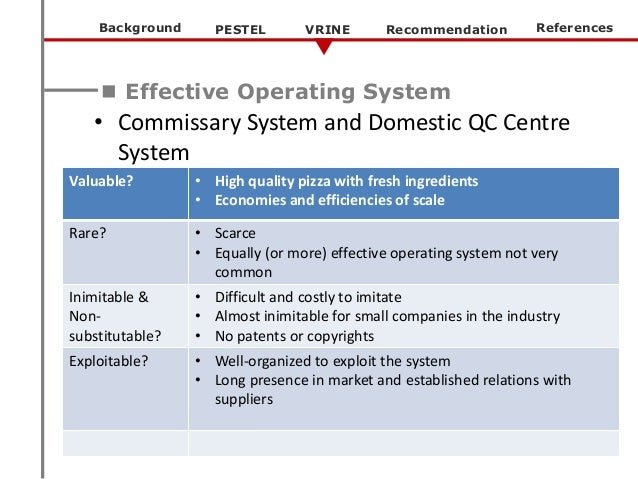 pestel analysis of bae systems Strong management (bae systems) supply chain (bae systems) unique products (bae systems) size advantages (bae systems) brand name (bae systems)  bae systems swot analysis profile additional information what is a swot analysis it is a way of evaluating the strengths, weaknesses, opportunities, and threats that affect something.