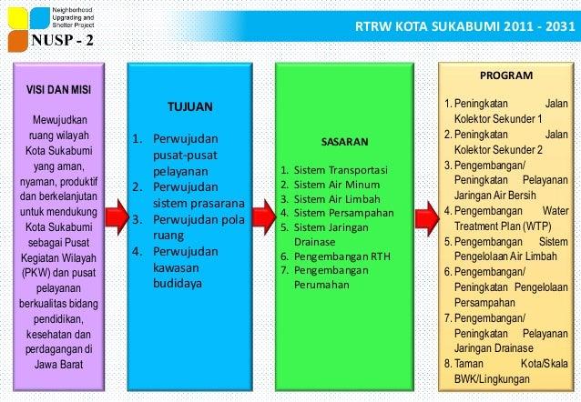 Ha t3 1 sistem perdagangan