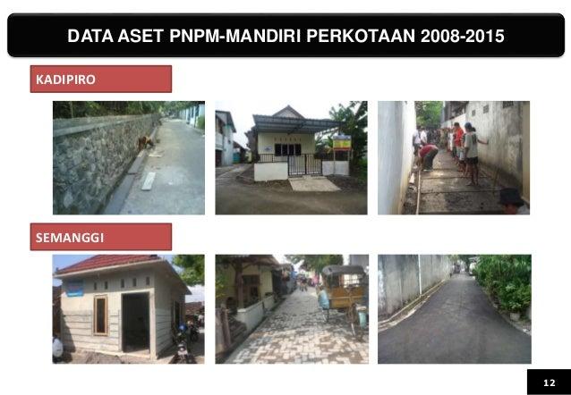 DATA ASET PNPM-MANDIRI PERKOTAAN 2008-2015 12 KADIPIRO SEMANGGI