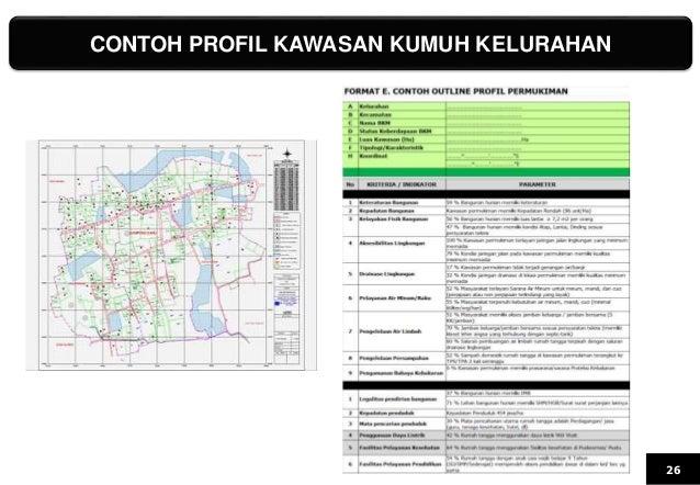 CONTOH PROFIL KAWASAN KUMUH KELURAHAN 26