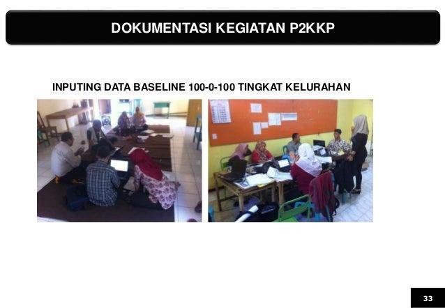 DOKUMENTASI KEGIATAN P2KKP 33 INPUTING DATA BASELINE 100-0-100 TINGKAT KELURAHAN