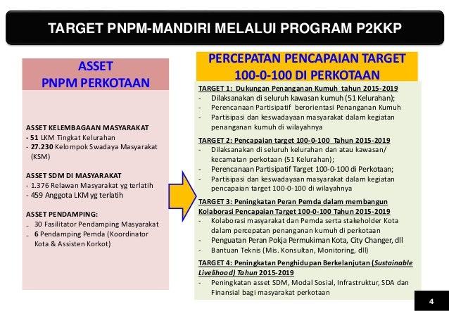 TARGET PNPM-MANDIRI MELALUI PROGRAM P2KKP ASSET PNPM PERKOTAAN TARGET 1: Dukungan Penanganan Kumuh tahun 2015-2019 - Dilak...