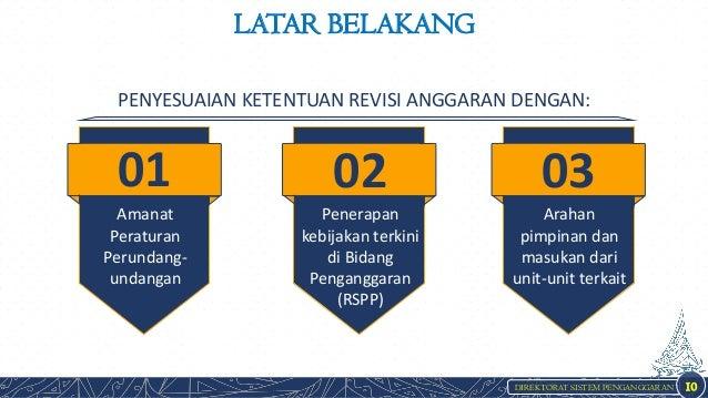 DIREKTORAT SISTEM PENGANGGARAN LATAR BELAKANG 10 Penerapan kebijakan terkini di Bidang Penganggaran (RSPP) 02 Amanat Perat...