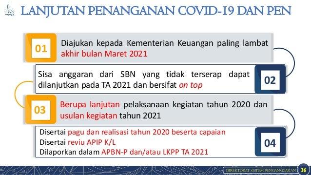 DIREKTORAT SISTEM PENGANGGARAN Diajukan kepada Kementerian Keuangan paling lambat akhir bulan Maret 2021 LANJUTAN PENANGAN...