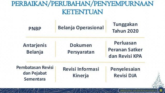 DIREKTORAT SISTEM PENGANGGARAN PERBAIKAN/PERUBAHAN/PENYEMPURNAAN KETENTUAN 21 PNBP Belanja Operasional Tunggakan Tahun 202...