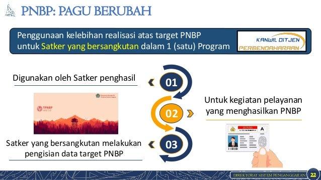 DIREKTORAT SISTEM PENGANGGARAN PNBP: PAGU BERUBAH 22 Digunakan oleh Satker penghasil Untuk kegiatan pelayanan yang menghas...
