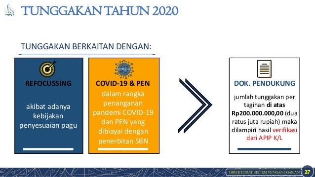DIREKTORAT SISTEM PENGANGGARAN TUNGGAKANTAHUN 2020 27 REFOCUSSING akibat adanya kebijakan penyesuaian pagu dalam rangka pe...