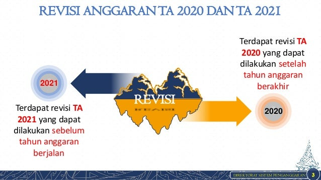 DIREKTORAT SISTEM PENGANGGARAN REVISI ANGGARANTA 2020 DANTA 2021 3 2021 2020 Terdapat revisi TA 2021 yang dapat dilakukan ...