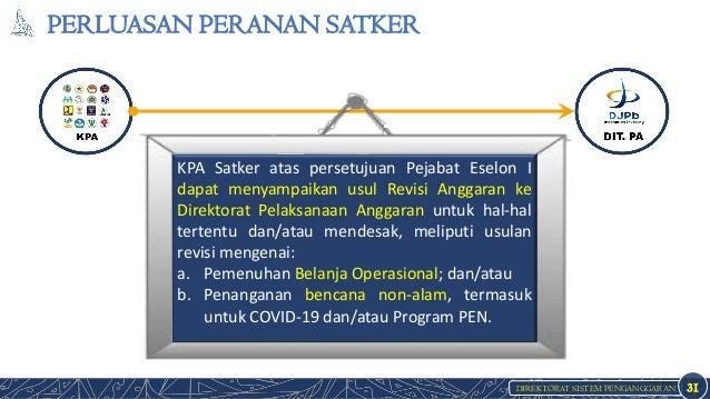 DIREKTORAT SISTEM PENGANGGARAN PERLUASAN PERANAN SATKER 31 KPA Satker atas persetujuan Pejabat Eselon I dapat menyampaikan...