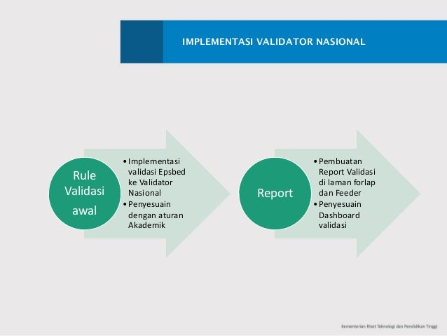 IMPLEMENTASI VALIDATOR NASIONAL •Implementasi validasi Epsbed ke Validator Nasional •Penyesuain dengan aturan Akademik Ru...