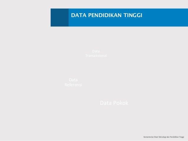 DATA PENDIDIKAN TINGGI DataPokok Data Referensi Data Transaksional