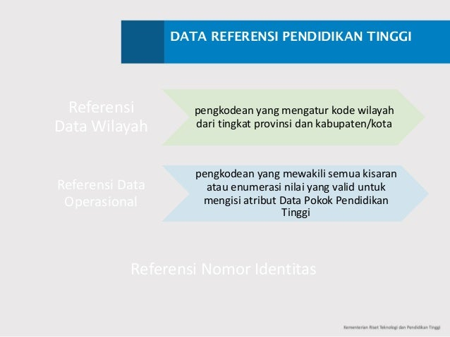 DATA REFERENSI PENDIDIKAN TINGGI Referensi DataWilayah pengkodean yangmengatur kode wilayah dari tingkat provinsi dan ka...