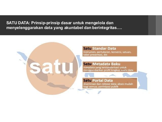 SATU DATA: Prinsip-prinsip dasar untuk mengelola dan menyelenggarakan data yang akuntabel dan berintegritas….