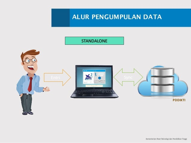 ALUR PENGUMPULAN DATA PDDIKTI Entri Sync STANDALONE
