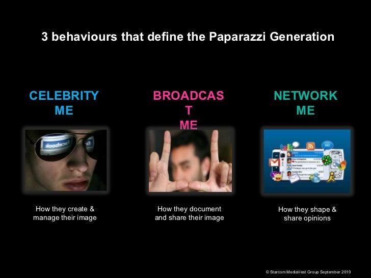 3 behaviours that define the Paparazzi GenerationCELEBRITY            BROADCAS                   NETWORK   ME             ...
