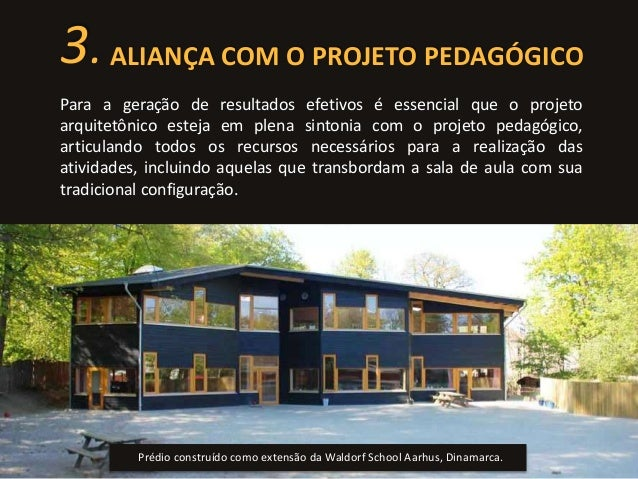 3. ALIANÇA COM O PROJETO PEDAGÓGICO  Para a geração de resultados efetivos é essencial que o projeto  arquitetônico esteja...