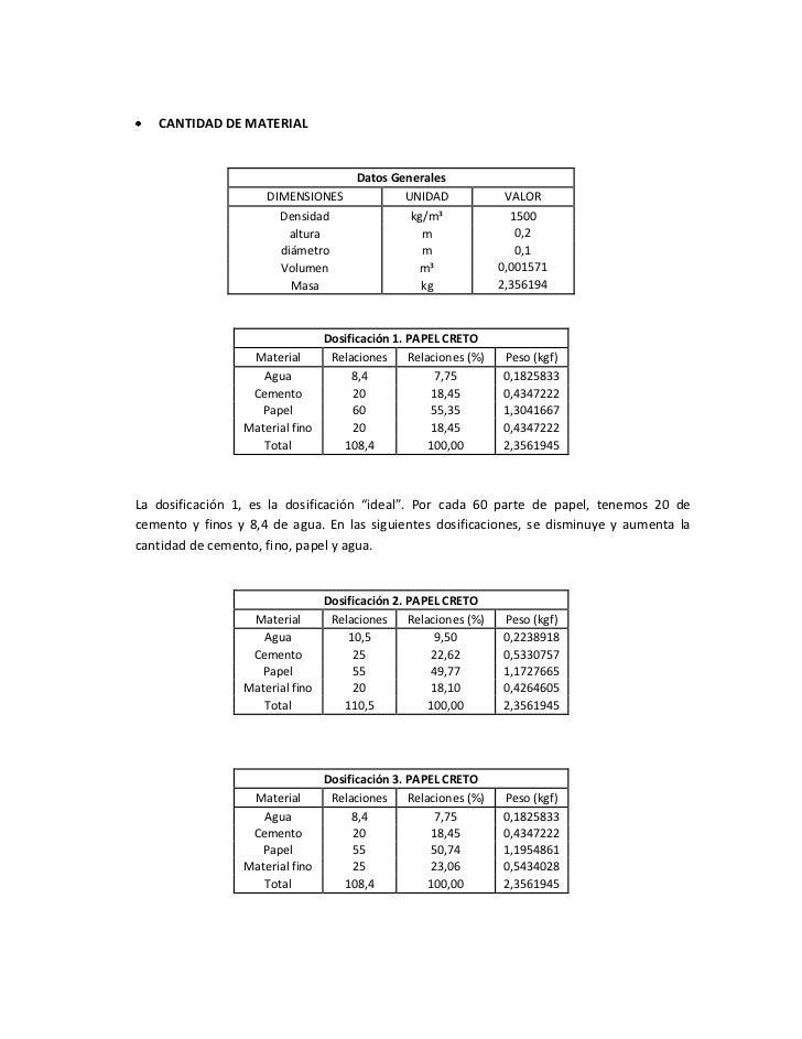 Papel CRETO Entrega 2  Slide 3