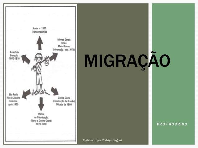PROF.RODRIGO MIGRAÇÃO Elaborado por Rodrigo Baglini
