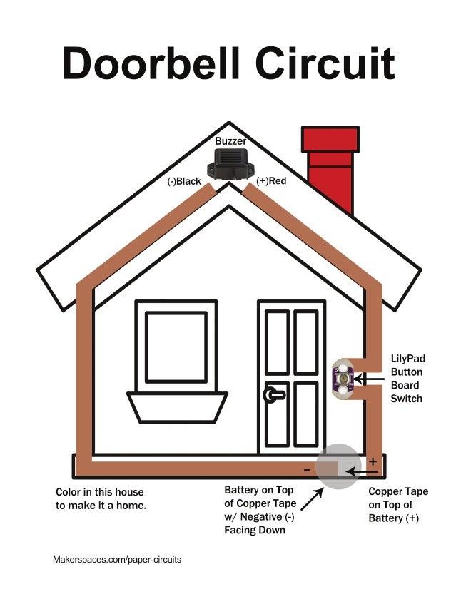 paper circuit template - Ideal.vistalist.co