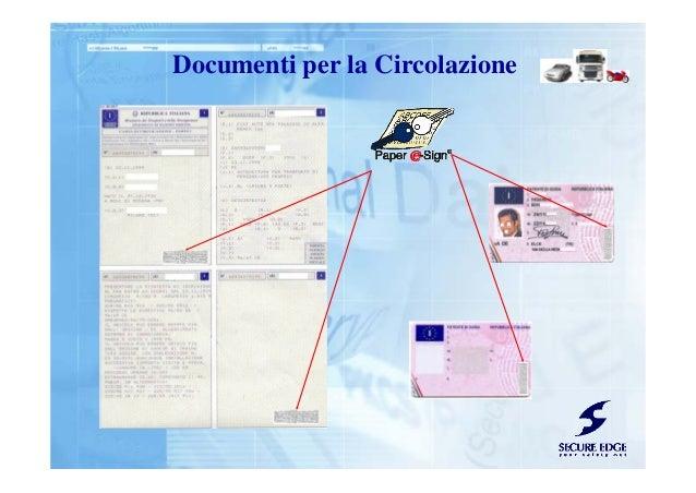 Documenti per la Circolazione