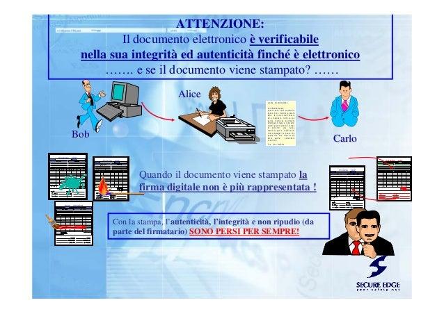 BobBob Quando il documento viene stampato la firma digitale non è più rappresentata ! ATTENZIONE: Il documento elettronico...