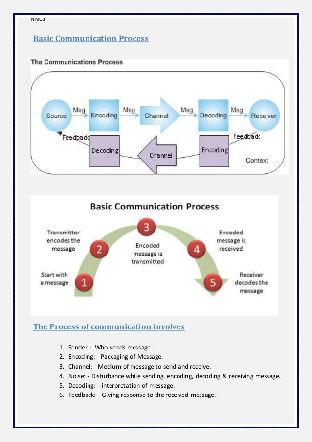 essay on communication process However, human communication often is a two-way process in which each party shares sending and receiving responsibilities as the quantity of people taking part in a communication increases, the potential for errors in encoding and decoding increases.