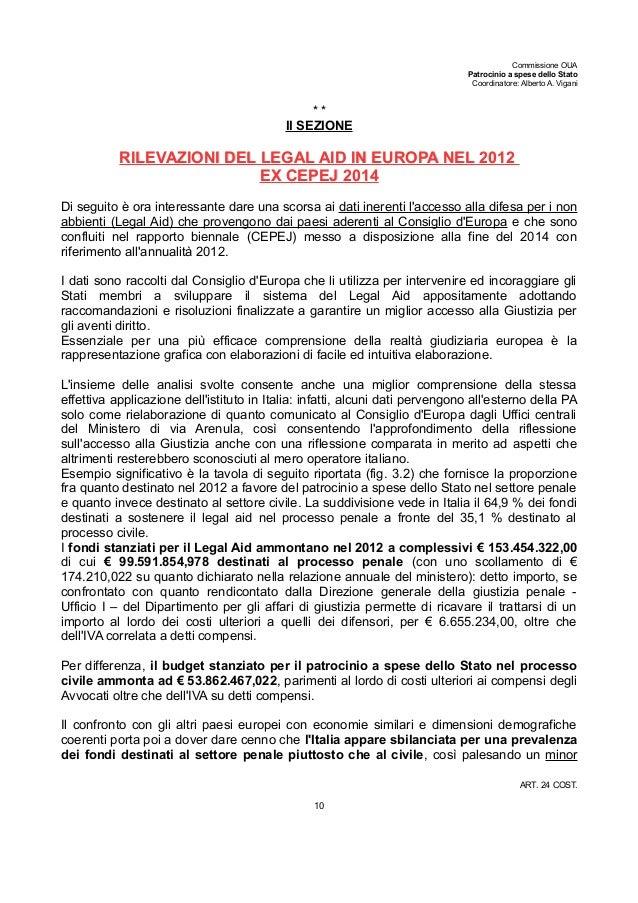 Commissione OUA Patrocinio a spese dello Stato Coordinatore: Alberto A. Vigani * * II SEZIONE RILEVAZIONI DEL LEGAL AID IN...