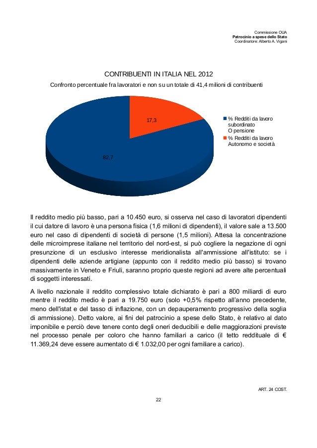 Commissione OUA Patrocinio a spese dello Stato Coordinatore: Alberto A. Vigani Il reddito medio più basso, pari a 10.450 ...