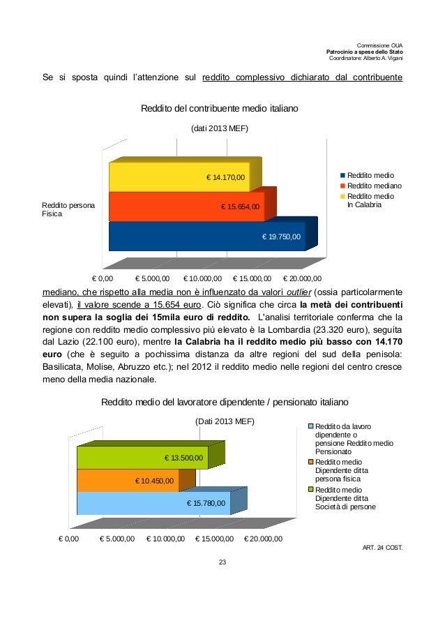 Commissione OUA Patrocinio a spese dello Stato Coordinatore: Alberto A. Vigani Se si sposta quindi l'attenzione sul reddit...